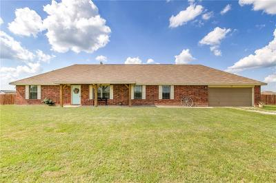 Weatherford Single Family Home Active Option Contract: 148 Blue Ridge Drive