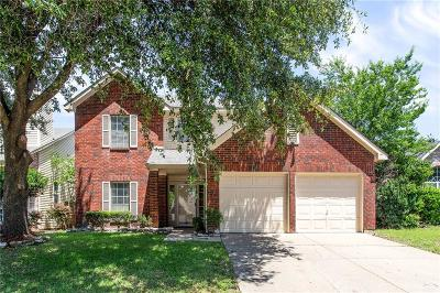 Single Family Home Active Option Contract: 4717 Bracken Drive