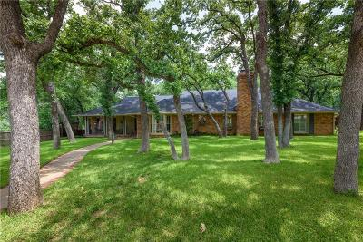 Denton Single Family Home Active Option Contract: 2307 Southridge Drive