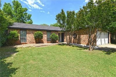 Denton Single Family Home For Sale: 2733 Mill Pond Road