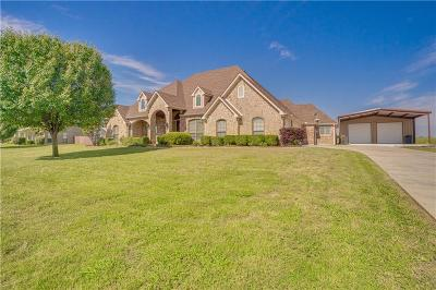 Royse City Single Family Home Active Contingent: 182 Alexander Lane
