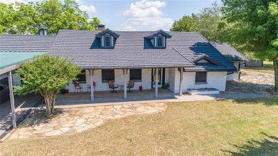 Burleson Single Family Home Active Option Contract: 1985 E Renfro Street