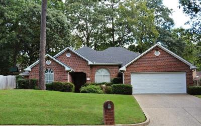 Tyler Single Family Home Active Option Contract: 5810 Woodglen Drive