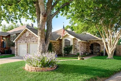 Cedar Hill Single Family Home Active Option Contract: 1120 Brewer Drive