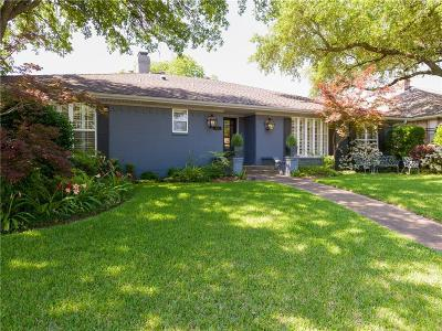 Dallas Single Family Home For Sale: 6422 Malcolm Drive