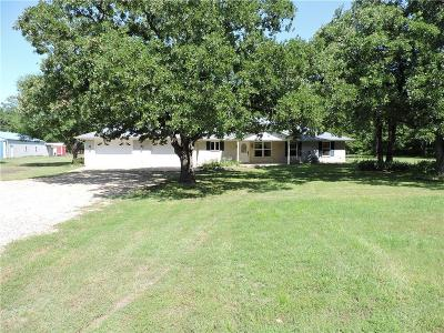 Kemp Single Family Home For Sale: 17229 County Road 4065