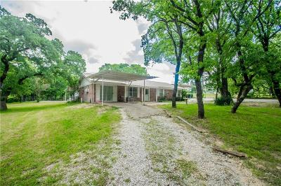 Decatur Single Family Home Active Option Contract: 178 County Road 4358