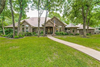 Colleyville Single Family Home Active Option Contract: 6601 Emerald Drive