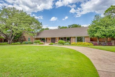 Dallas County Single Family Home For Sale: 6819 Briar Cove Drive