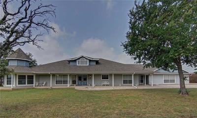 Parker County Single Family Home For Sale: 6080 Fm 1886