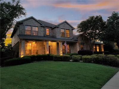 Single Family Home Active Contingent: 1801 Lynch Court