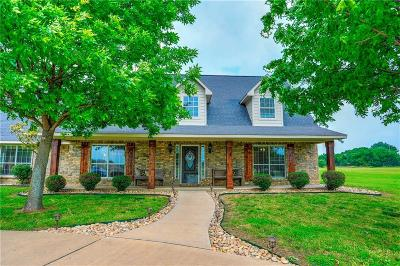 Cooke County Single Family Home Active Option Contract: 255 County Road 239