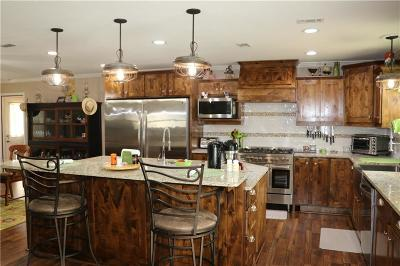 Wills Point Single Family Home Active Option Contract: 827 Vz County Road 3209