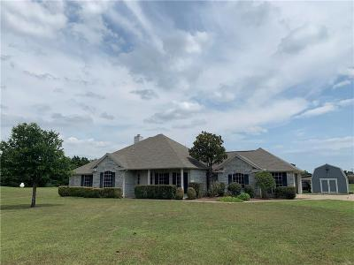 Midlothian Single Family Home For Sale: 2220 Cypress Court