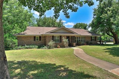 Sherman Single Family Home Active Option Contract: 1424 Yarborough Drive