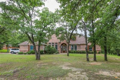 Johnson County Single Family Home For Sale: 5813 Downing Lane