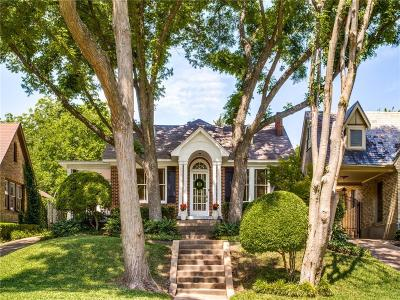 Single Family Home Active Option Contract: 1127 N Edgefield Avenue