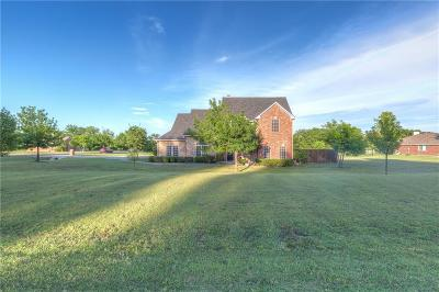 Melissa Single Family Home Active Option Contract: 2509 Dewberry Court