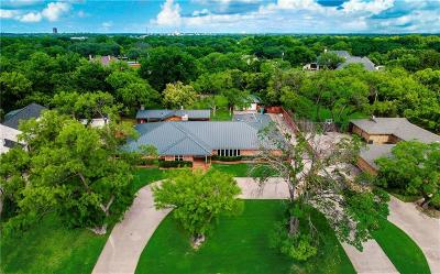Abilene Single Family Home Active Option Contract: 1417 Tanglewood Road