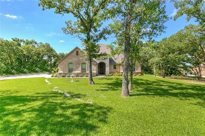 Brock Single Family Home Active Option Contract: 144 Post Oak Way
