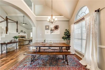Mansfield Single Family Home Active Option Contract