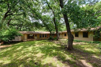 Denton Single Family Home Active Option Contract: 2418 Kayewood Drive
