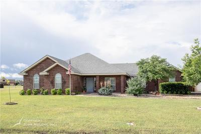 Abilene Single Family Home Active Kick Out: 201 Tweetie Pie Lane
