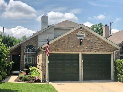 Single Family Home Active Option Contract: 2924 S Bend Drive