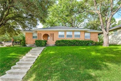 Single Family Home Active Option Contract: 635 Classen Drive