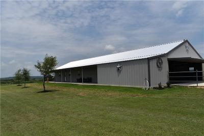 Farm & Ranch Active Option Contract: 12800 County Road 401