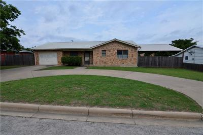 Goldthwaite Single Family Home Active Option Contract: 1703 Earl