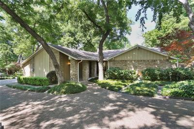 Single Family Home Active Kick Out: 1640 Sylvan Avenue