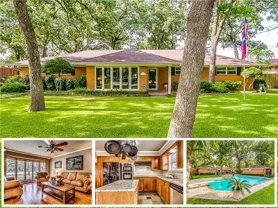 Irving Single Family Home Active Option Contract: 218 W Holland Drive