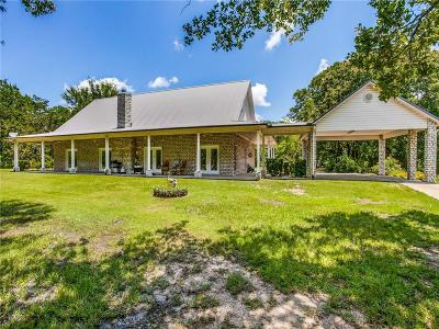 Emory Single Family Home For Sale: 977 County Road 1308