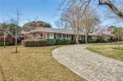 Dallas Residential Lots & Land For Sale: 7522 Azalea Lane