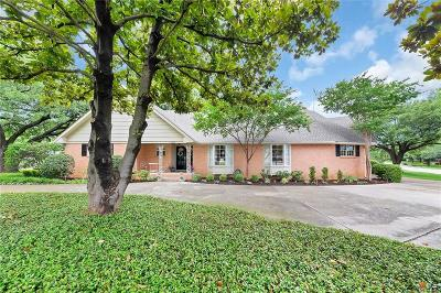 Single Family Home Active Option Contract: 4200 South Drive
