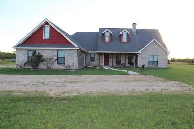 Single Family Home Active Option Contract: 2123 County Road 119