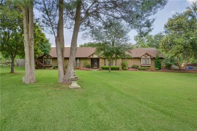 Ovilla Single Family Home Active Option Contract: 204 Willow Creek Court