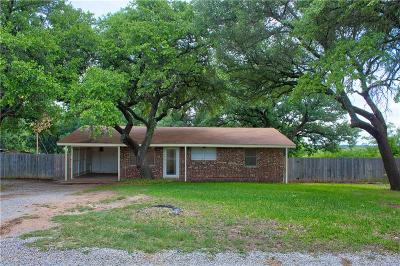 Early Single Family Home Active Option Contract: 218 River Oaks Road