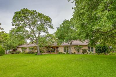 Dallas Single Family Home For Sale: 6917 Meadowcreek Drive