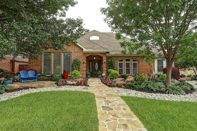 Plano Single Family Home Active Option Contract: 3509 Omar Lane