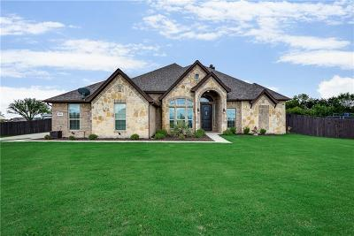 Midlothian Single Family Home Active Contingent