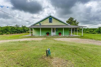 Fort Worth Single Family Home Active Option Contract: 1292 Westmoreland Road