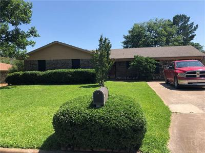 Denison Single Family Home For Sale: 2202 Shiloh Street