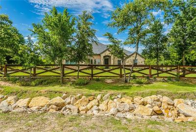 Springtown Single Family Home Active Option Contract: 117 Sandlin Court