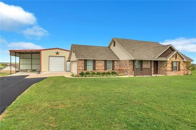 Wise County Single Family Home Active Option Contract: 171 Ridge Top Drive