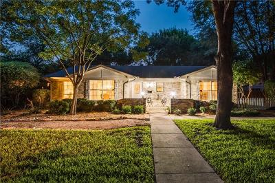 Richardson Single Family Home Active Option Contract: 2031 Sage Valley Drive