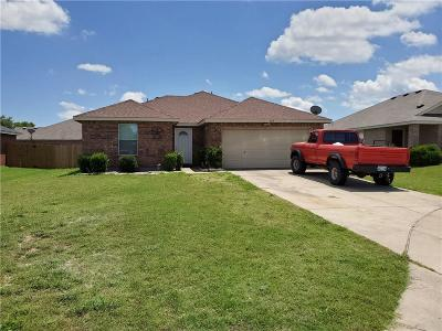 Anna TX Single Family Home Active Option Contract: $195,000