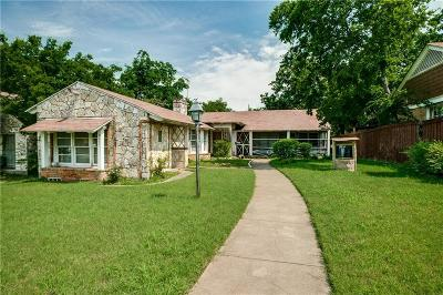 Single Family Home Active Option Contract: 2237 W Jefferson Boulevard