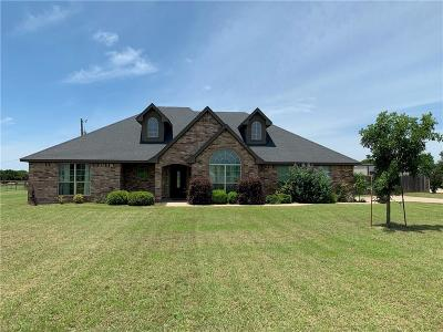 Weatherford Single Family Home Active Option Contract: 157 Savannah Drive